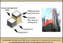 Photo of સરકારની સૂચના છતાં AMCએ, TDR પોલિસી લાગુ ન કરતાં 2700 હેરિટેજ મકાનો સામે જોખમ